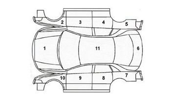 Simplified surface development of a car body with defined measuring spots